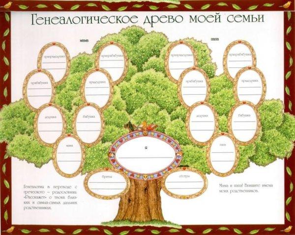 001 Генеалогическое дерево