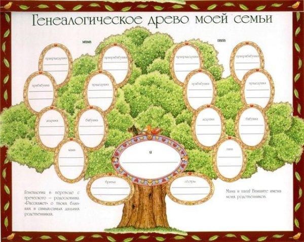 002 Генеалогическое дерево